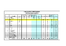 Estadisticas temporada 15-16 ALEVINES