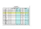 Estadisticas temporada 15-16 CADETES